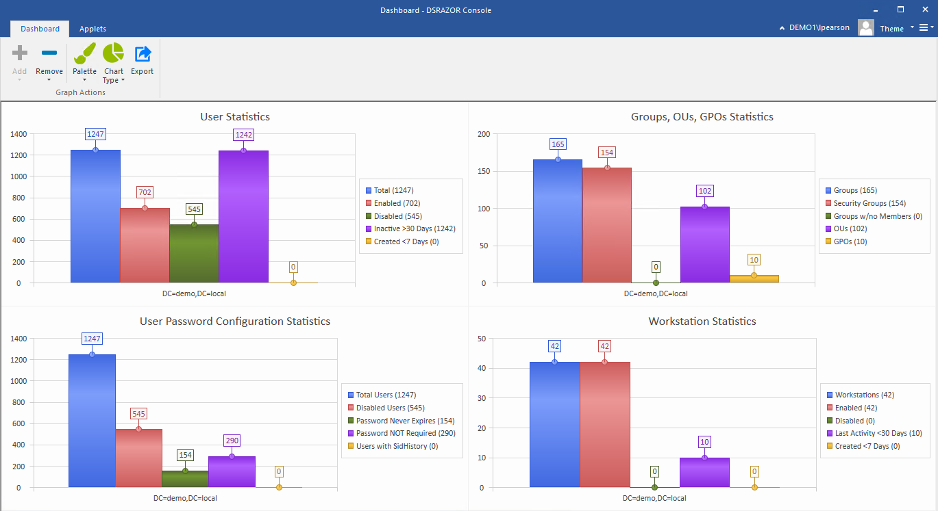 Tools For It Auditing Management And Reporting Visual