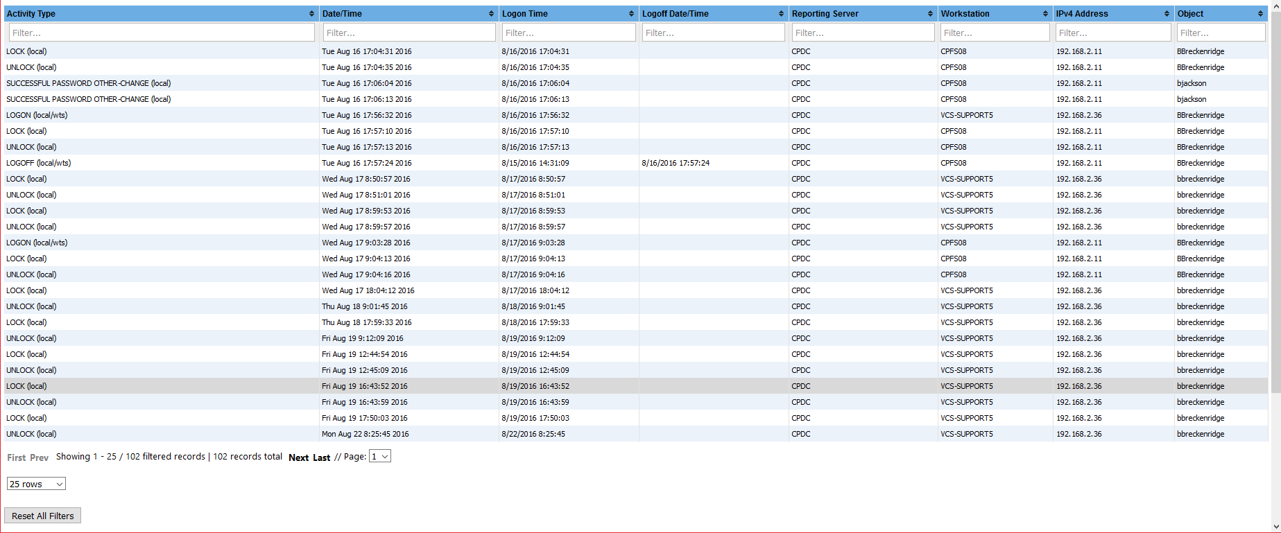 Tracking workstation logons and server authentications